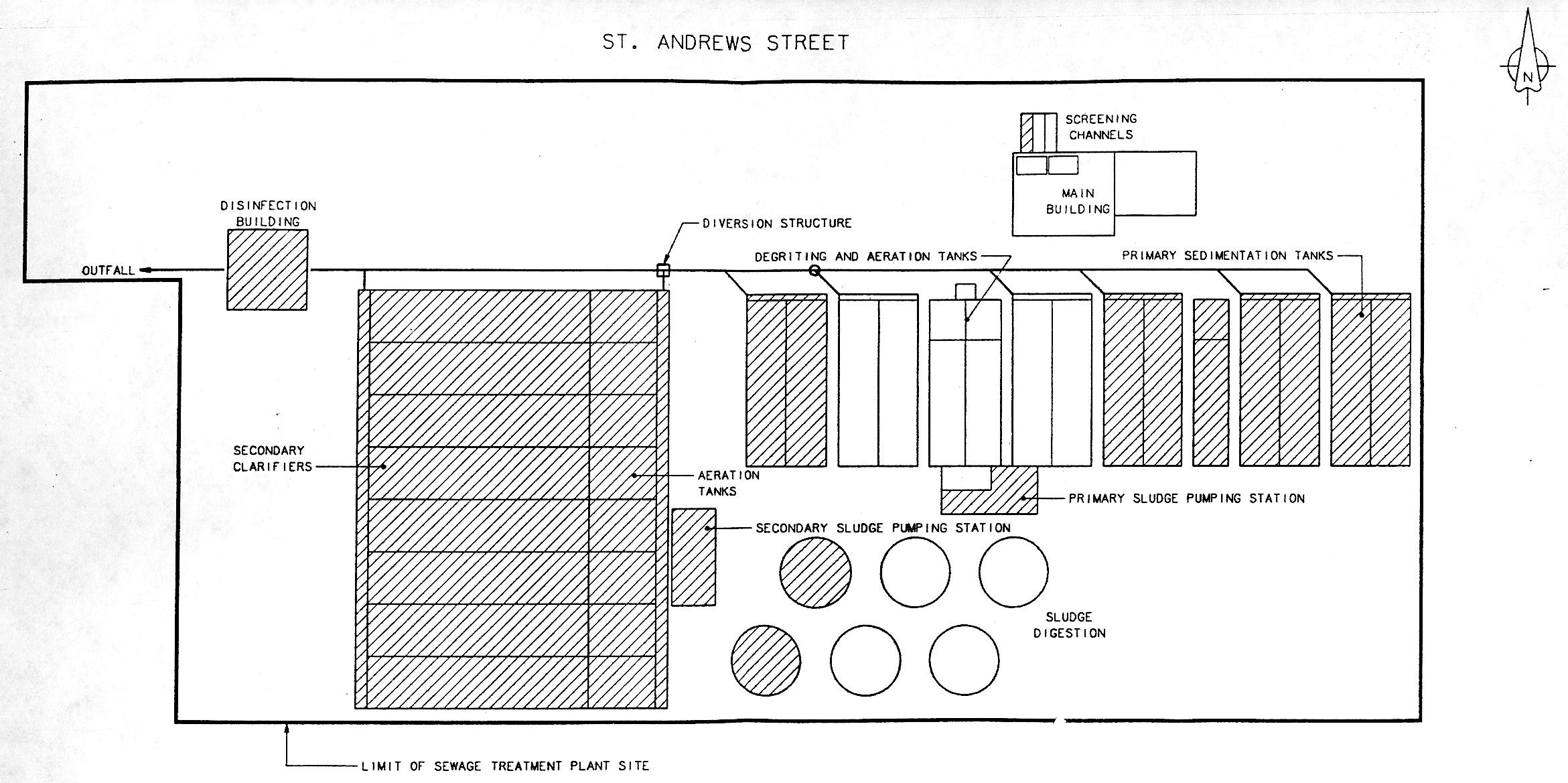 Study page figure 3 presents a schematic diagram of the sarnia wpcc with the required additional facilities pooptronica Choice Image